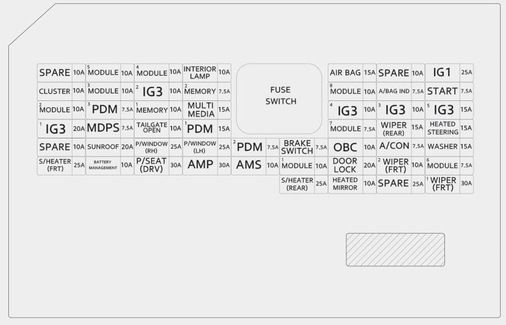 KIA Niro - fuse box diagram - instrument panel (plug-in hybrid)