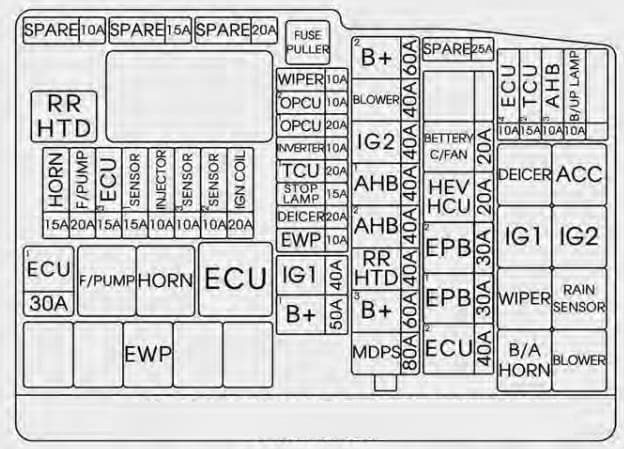 KIA Optima Hybrid - fuse box diagram - engine compartment