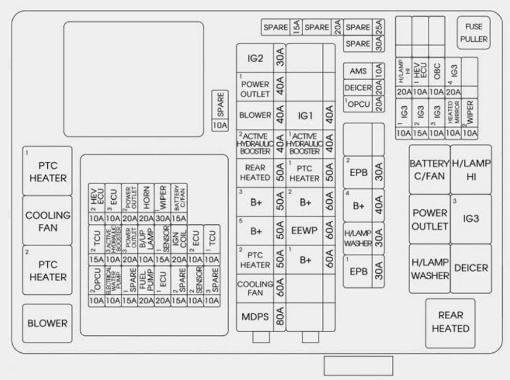 KIA Optima PHEV - fuse box diagram - engine compartment