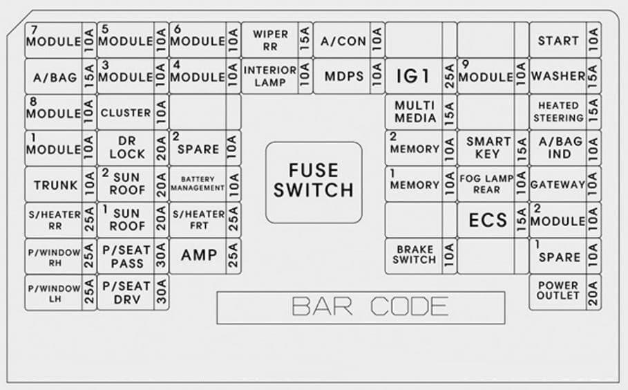 KIA Optima PHEV - fuse box diagram - instrument panel