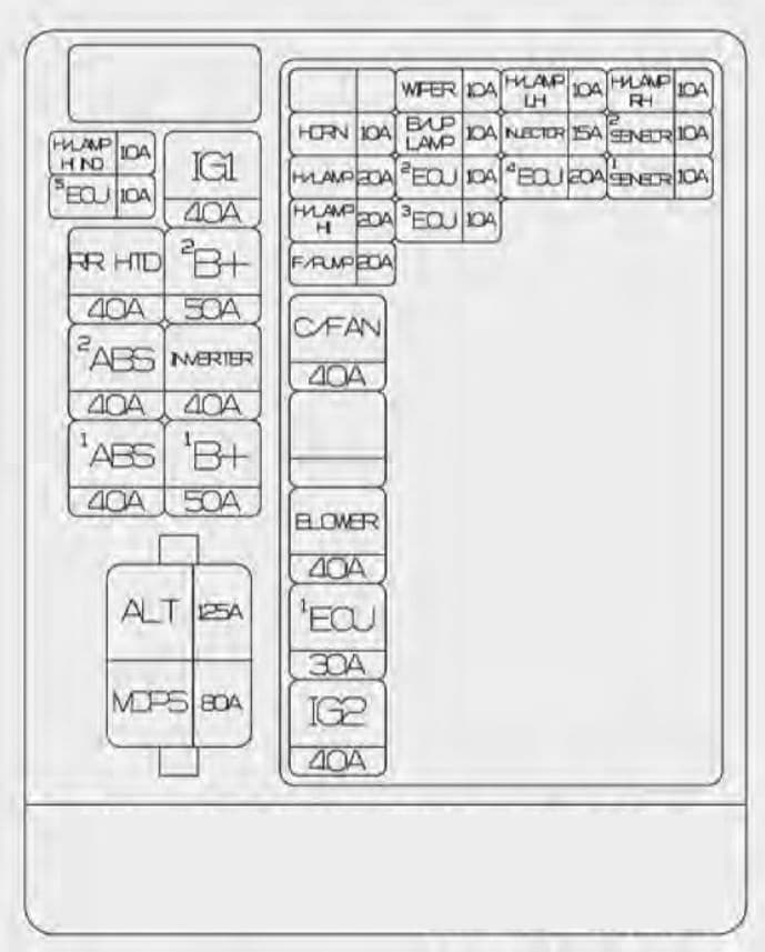 KIA Rio - fuse box diagram - engine compartment