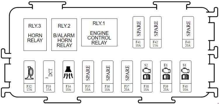 KIA Rondo RP - fuse box diagram - engine compartment (diesel)
