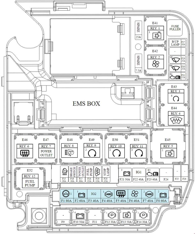KIA Rondo RP - fuse box diagram - engine compartment (petrol)