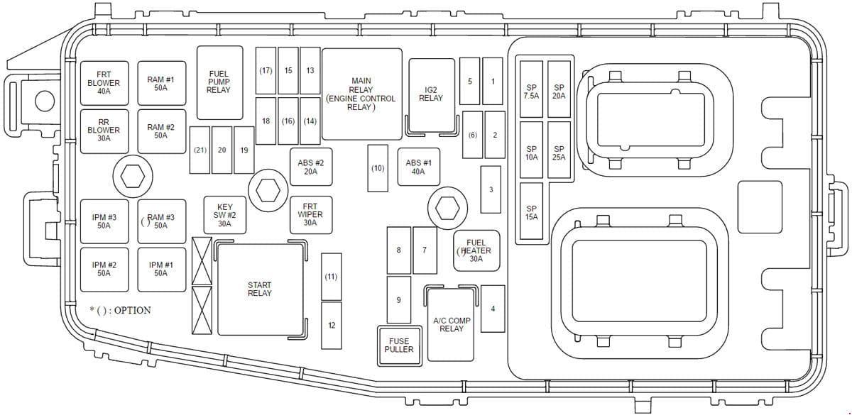 KIA Sedona VQ - fuse box diagram - engine compartment