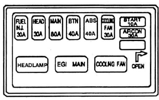 KIA Sephia - fuse box - engine compartment