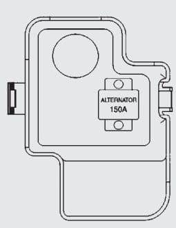 KIA Sorento - fuse box diagram - alternator fuse