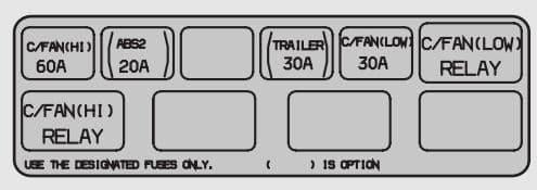 KIA Sorento - fuse box diagram - engine compartment