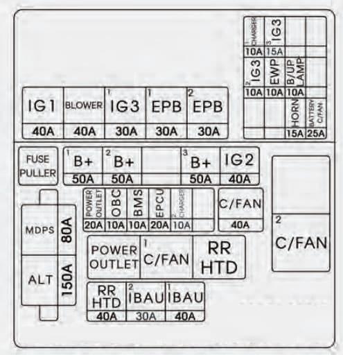 KIA Soul EV - fuse box diagram - motor compartment fuse panel