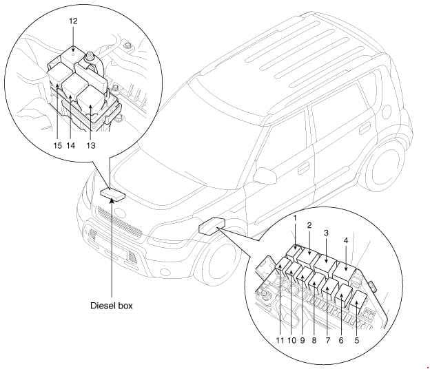 KIA Soul - fuse box diagram - engine compartment