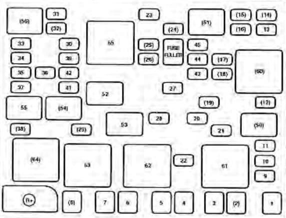 KIA Spectra - fuse box diagram - engine compartment