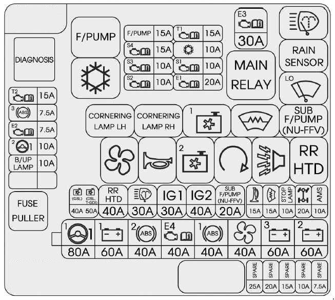 KIA Sportage3 (SL) - fuse box diagram - engine compartment