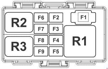 KIA Sportage3 (SL) - fuse box diagram - engine compartment - EMS BOX