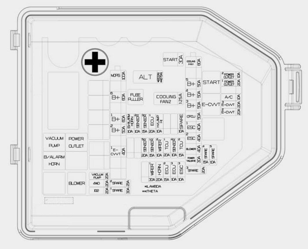 KIA Stinger - fuse box diagram - engine compartment