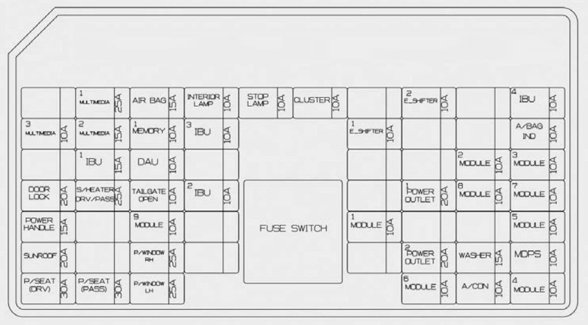 KIA Stinger - fuse box diagram - instrument panel (driver's side)