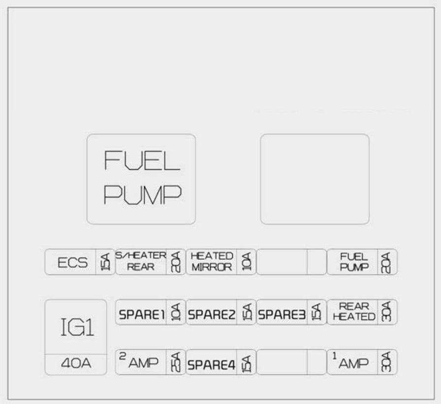 KIA Stinger - fuse box diagram - rear compartment