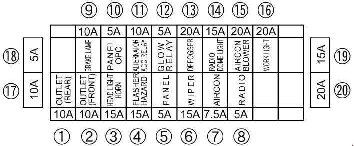 Kubota B3150, B3150SU - fuse box diagram - CAB