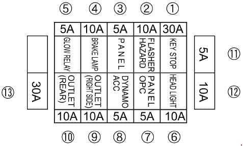 Kubota B3150, B3150SU - fuse box diagram - ROPS