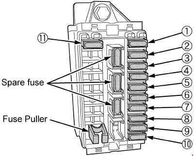 Kubota M6040 - fuse box diagram