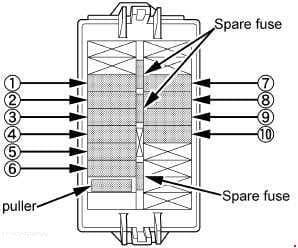 Kubota Tractor L3301, L3907 - fuse box diagram