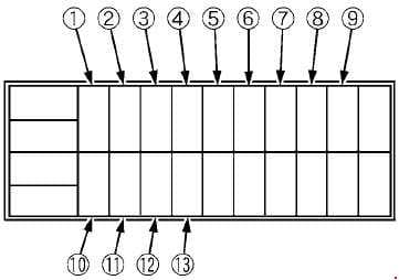 Kubota Tractor M96SDTM - fuse box diagram