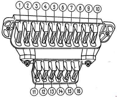 Lada Niva - fuse box diagram