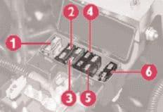 Lancia Y - fuse box - engine compartment
