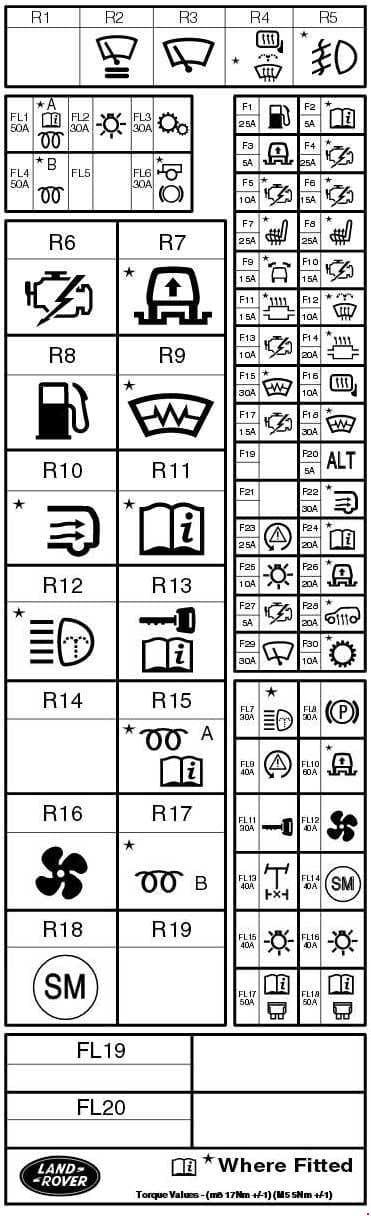 Land Rover Discover - fuse box diagram - engine compartment