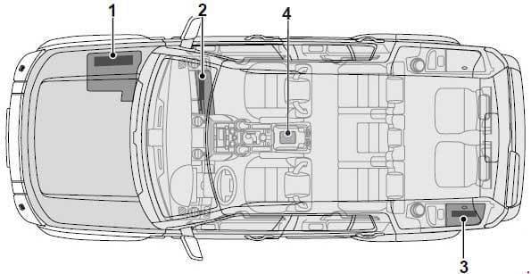Land Rover Discover - fuse box diagram - location
