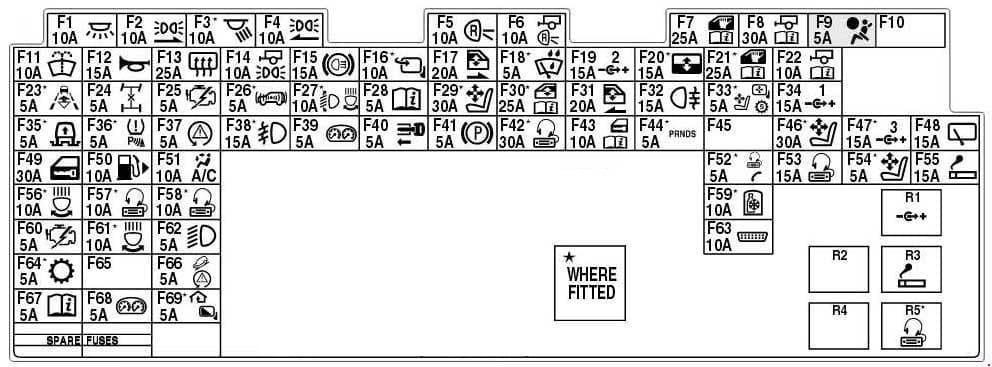 Land Rover Discover - fuse box diagram - passenger compartment