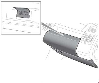 Land Rover Discover - fuse box diagram - passenger compartment upper box