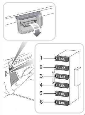 Land Rover Discover - fuse box diagram - tow hitch fuse box