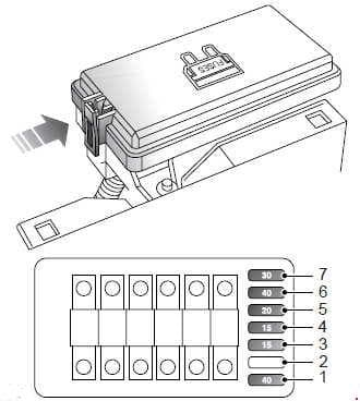 Land Cover Freelander L314 - fuse box diagram - engine compartment