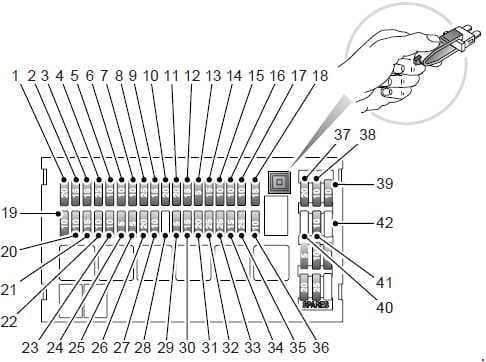 Land Cover Freelander L314 - fuse box diagram - main fuse box