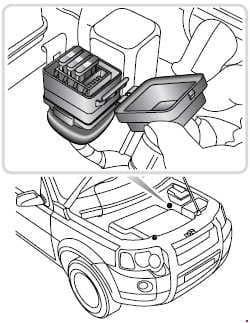 Land Cover Freelander L314 - fuse box diagram - supplementary fuse box