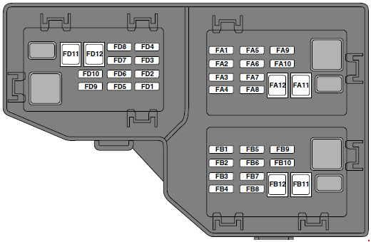 Land Rover Freelander (L359) - fuse box diagram - luggage compartment
