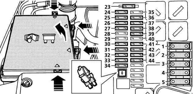 Land Rover Range P38A - fuse box diagram - engine compartment