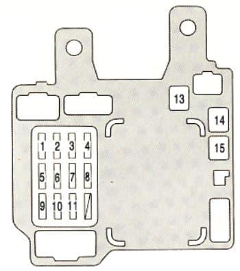 Lexus ES300 - fuse box -instrument panel