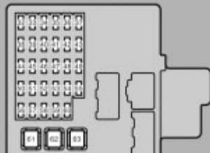 Lexus ES330 - fuse box - driver's side instrument panel