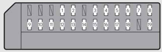 Lexus GS250 - fuse box - left side instrument panel (right-hand drive vehicle)Lexus GS250 - fuse box - left side instrument panel (right-hand drive vehicle)