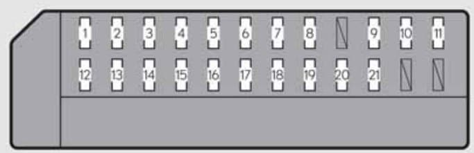 Lexus GS250 - fuse box - right side instrument panel (right-hand drive vehicle)