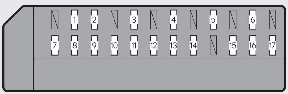Lexus GS250 - fuse box - trunk