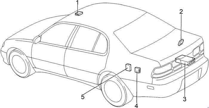 Lexus GS300 - fuse box diagram