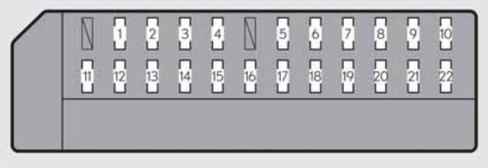Lexus GS350 - fuse box - left-side instrument panel (left-hand drive vehicle)