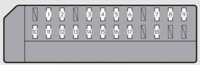 Lexus GS350 - fuse box - right-side instrument panel (left-hand drive vehicle)