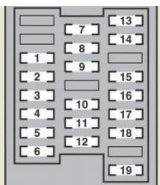 Lexus GS450h - fuse box - passenger's side instrument panel