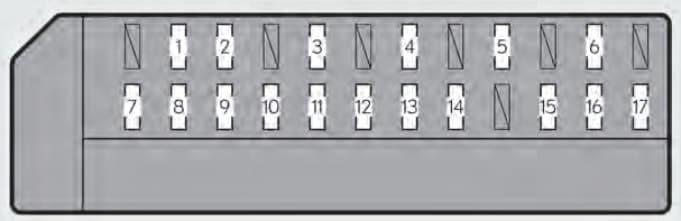 Lexus GS450h - fuse box - trunk