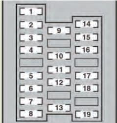 Lexus IS F - fuse box - driver's side instrument panel