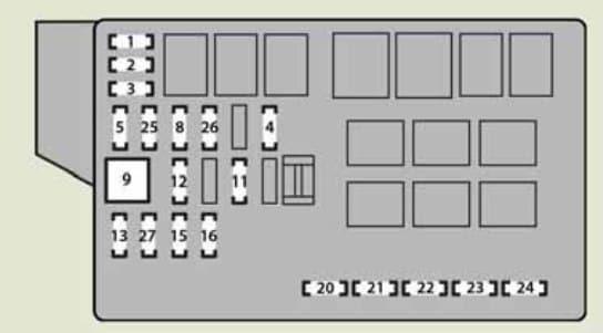 Lexus IS200d - fuse box - engine compartment (type B)