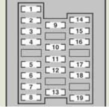 Lexus IS220d - fuse box - left side instrument panel