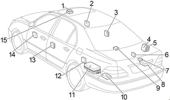 Lexus LS 430 - fuse box diagram - location